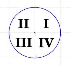 quadrants-1